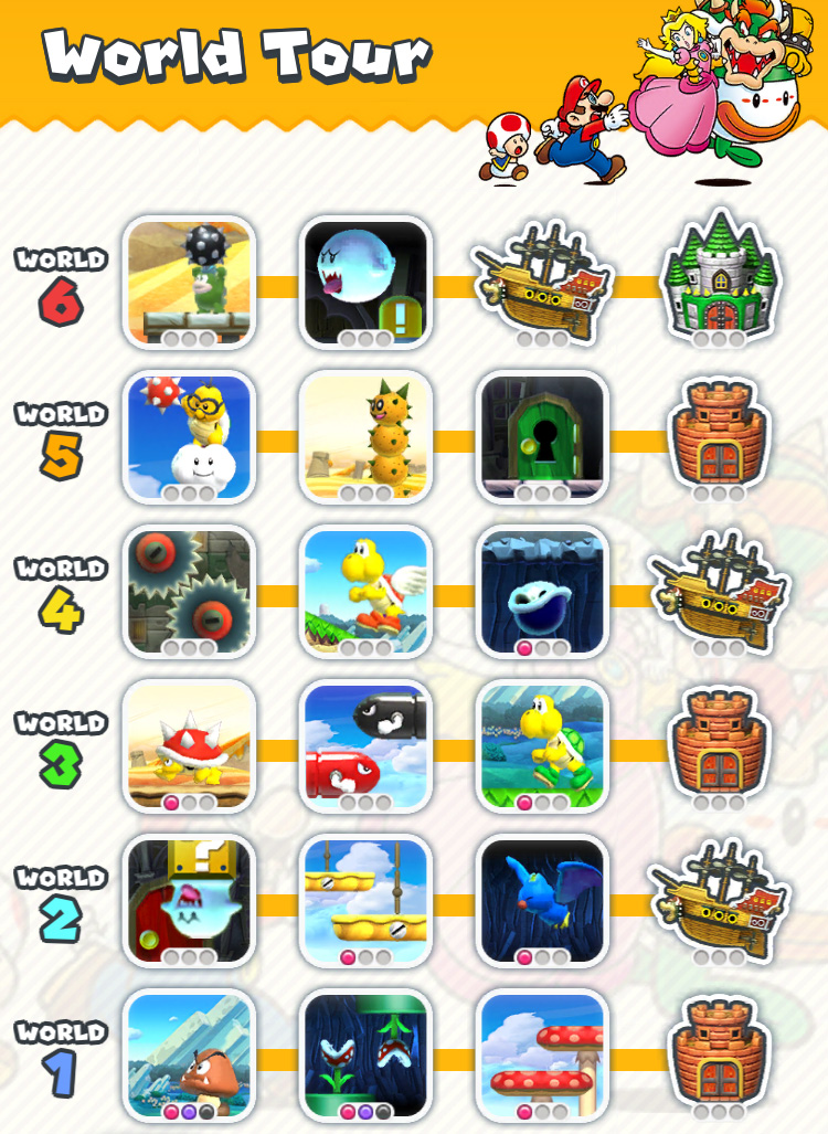 Super Mario Run: world tour map