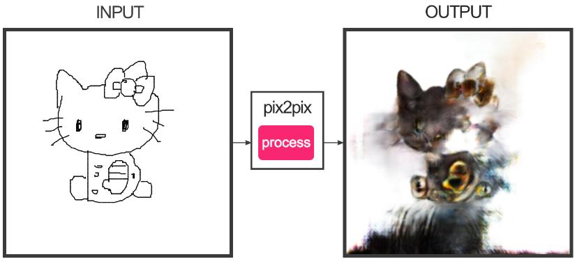hello-kitty-affine-layer030617