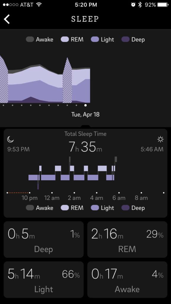 Oura Ring sleep tracker info