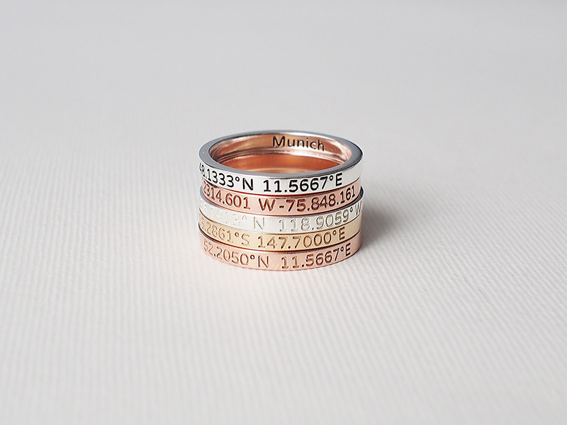 Personalized coordinates rings
