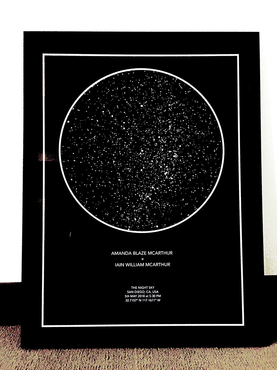 Review of The Night Sky Star Map Gift