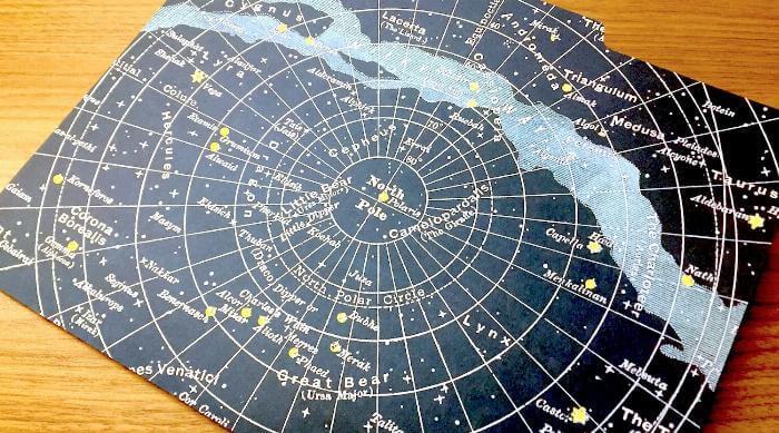 Astrology Chart folder