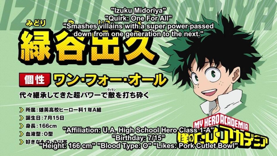 My Hero Academia: Deku quirk fact sheet with blood type
