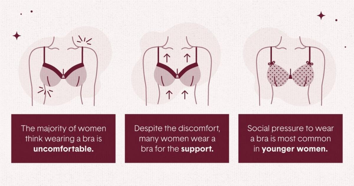 bra-study-102919