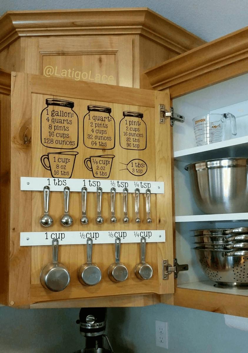 measurements kitchen