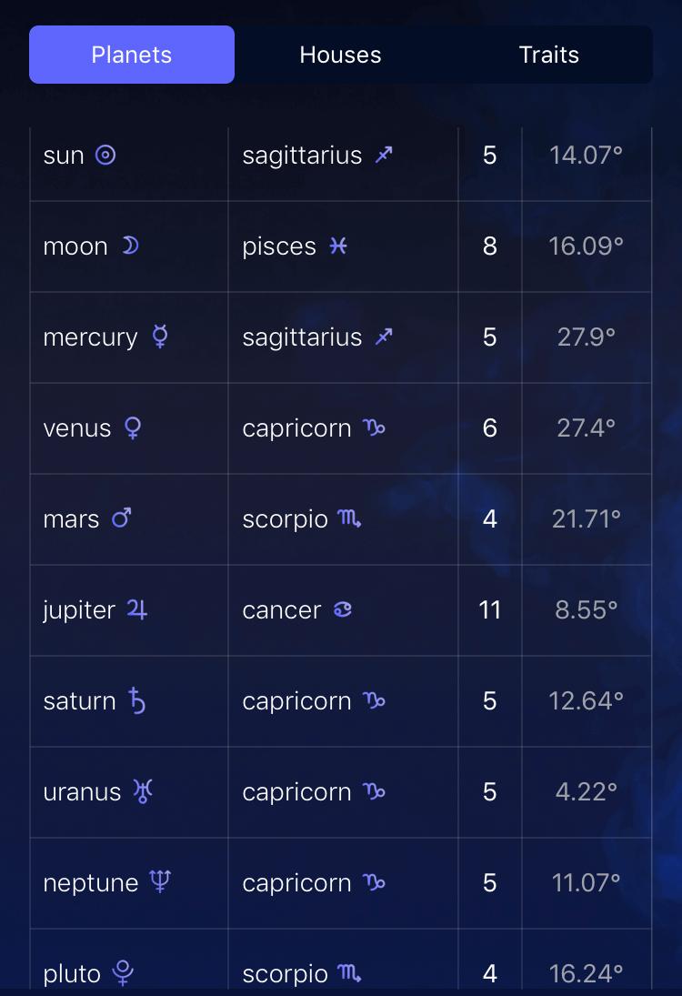 Nebula App planetary charts